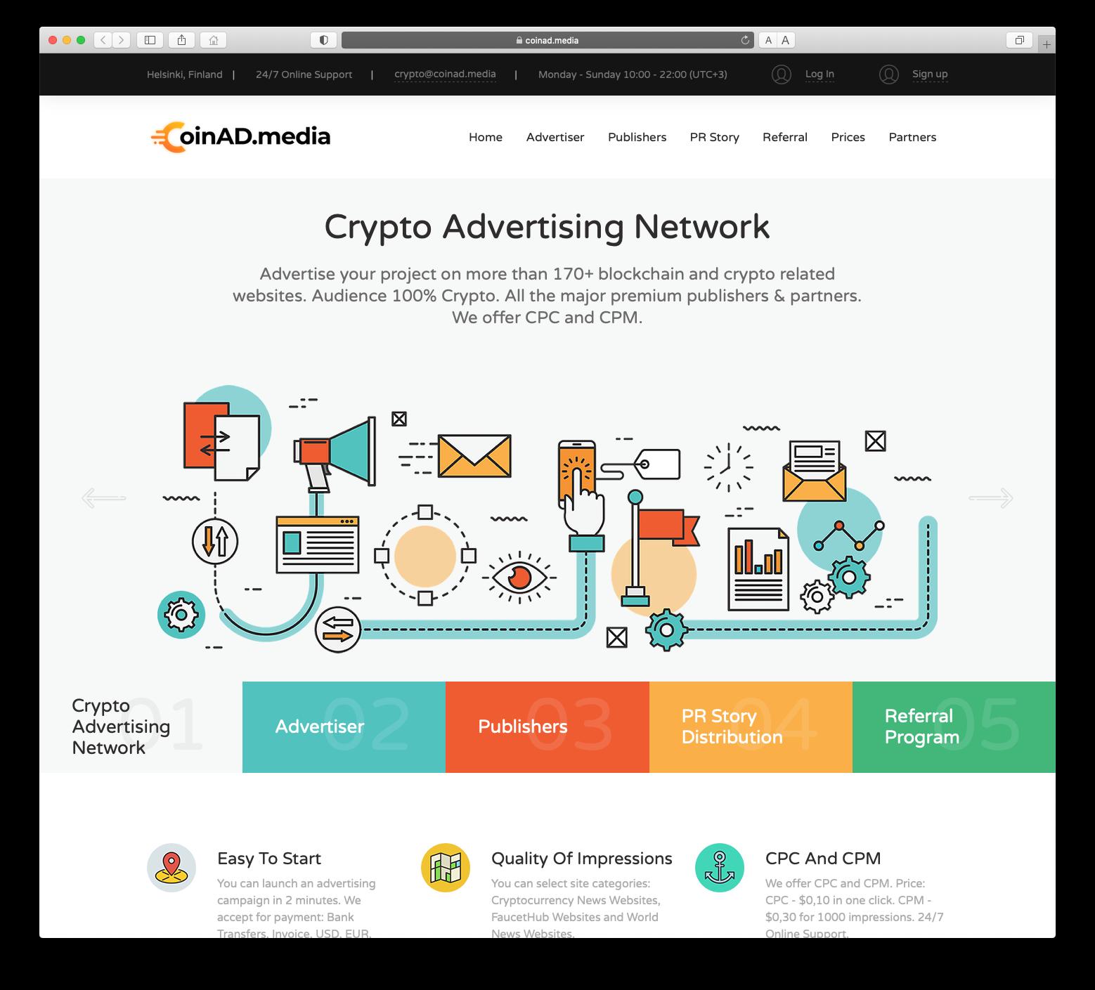 bitcoin cpm network